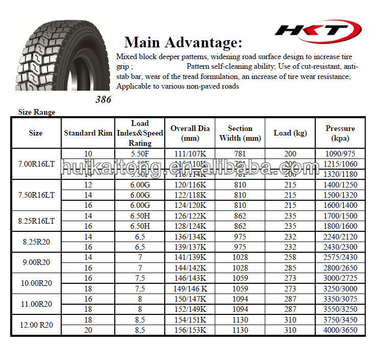 tyre dealer high performance tyres 11.00R20