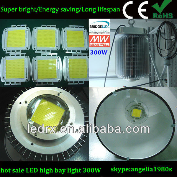 new model high lumen led tennis court light 300W 1500W halogen metal halide high pressure sodium light replacement CE ROHS IES