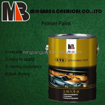 Fast drying 1k automotive plastic part primer