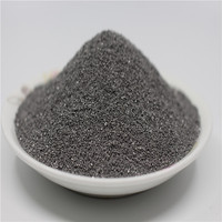 Top Quality Iron Pyrite Powder Buyers