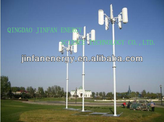 apparatuses that work with wind energy,vertical axis wind turbine for sale