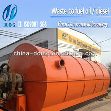 New Generation Scrap Tyre Pyrolysis Equipment With Recovering Exhaust Flammable Gas For Fuel System