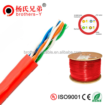 UL Listed 1000 ft Cat5E UTP cable Solid Plenum CMR Rated Cable