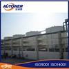 AWZ industrial supervisory control system for gas company