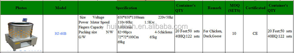 4-5 chickens capacity well-made chicken plucker machine HJ-60B on sale