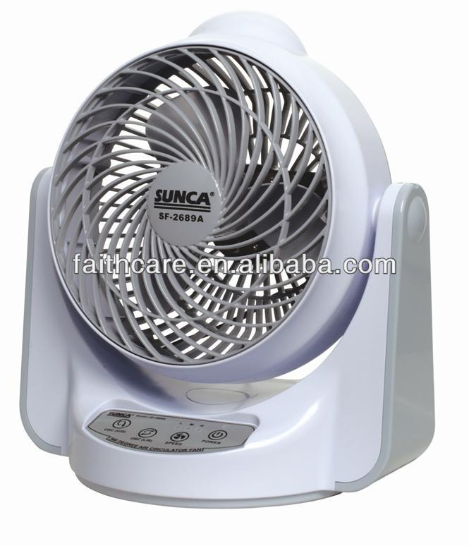 SUNCA Flow Around Fan with Brushless Motor SF-2689NR