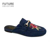 Denim Fabric Mules Shoes Wholesale Women