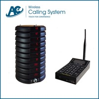 Nurse call light systems,AC-CTP400,nurse call system,wireless communication system