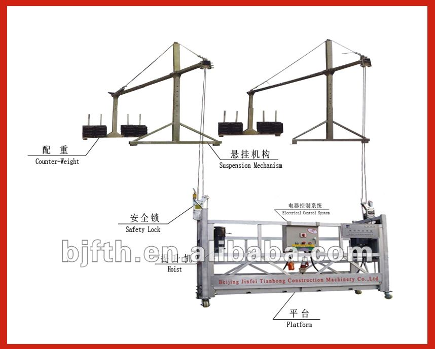 China ZLP Aluminum Alloy Suspended Scaffolding