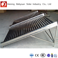 Low pressure stainless steel/galvanized steel suntask solar collector