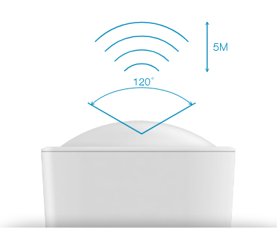 New Design Smart Home Alarm Wireless battery operated wireless pir ultrasonic motion z-wave sensor