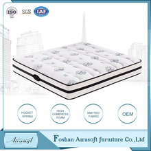 2017 soft velour fabric memory foam cheap price pocket spring mattress