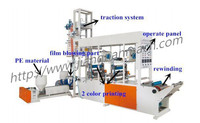 Film Application and PE Plastic Processed mini type hdpe/ldpe film blowing machine