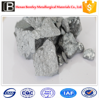 ReFeSiMg, ferro silicon magnesium best price nodulizer For Casting factory