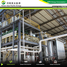biodiesel plant manufacturer recycling used cooking oil to biodiesel