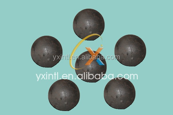 100 mm High-quality and high chrome casting balls