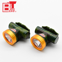 Bolaite new product 2017 hot sale led head light BLT8603