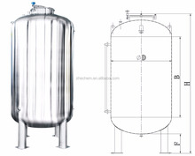 SS large water tanks for industrial water treatment