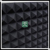 Sound proof soundproofing foam lowes acoustic panel