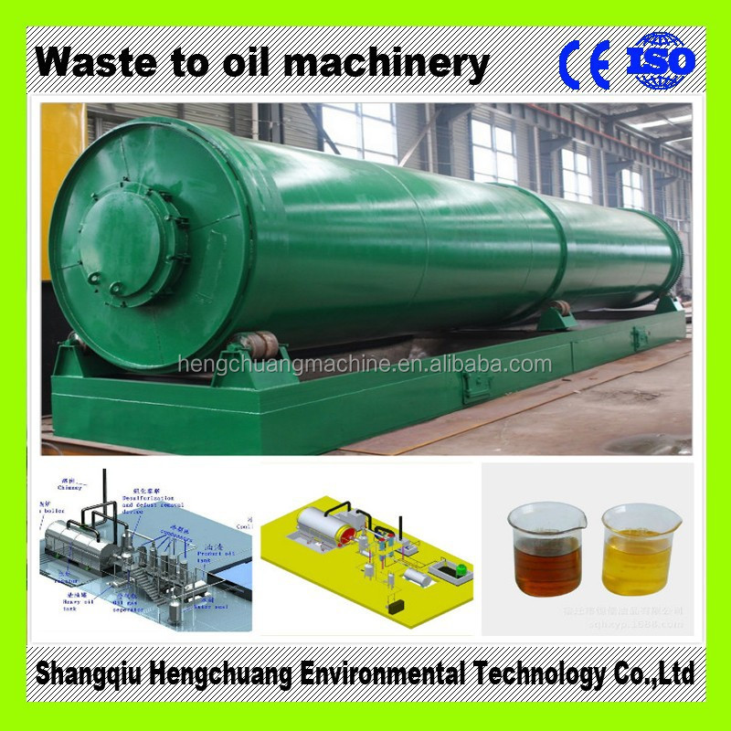 Environmental recycling scrap tire with ISO9001 automatic welding