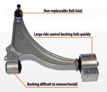 Control arm-.png