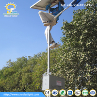 Outdoor Solar Powered Outdoor LED Lighting