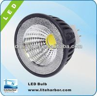 China LED Lighting manufacturer spot lighting par 20