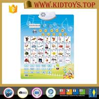 English Alphabet Learning Wall Chart For Children Educational Poster China Toys Exporter in 2018
