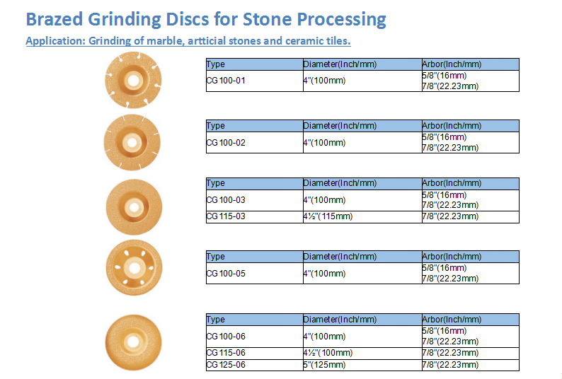Cutting Tools Diamond Saw Blade for Granite Marble and metal