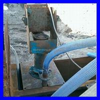 SP Industrial Vertical Immersion Sump Pumps