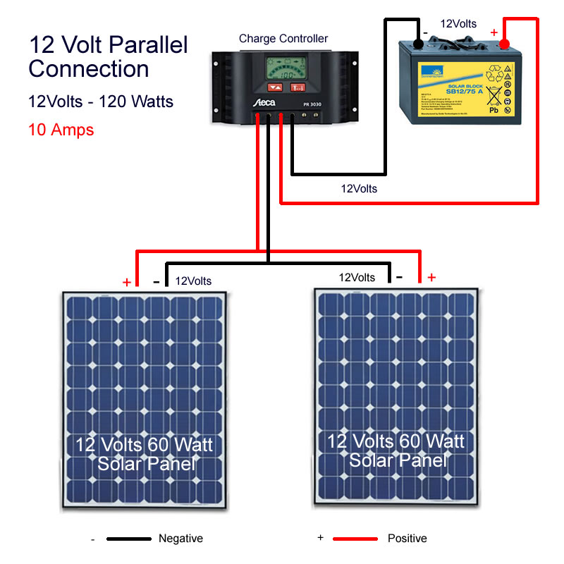 hybrid on grid and off grid 260w 270w 280w 310w solar panel hot water systems