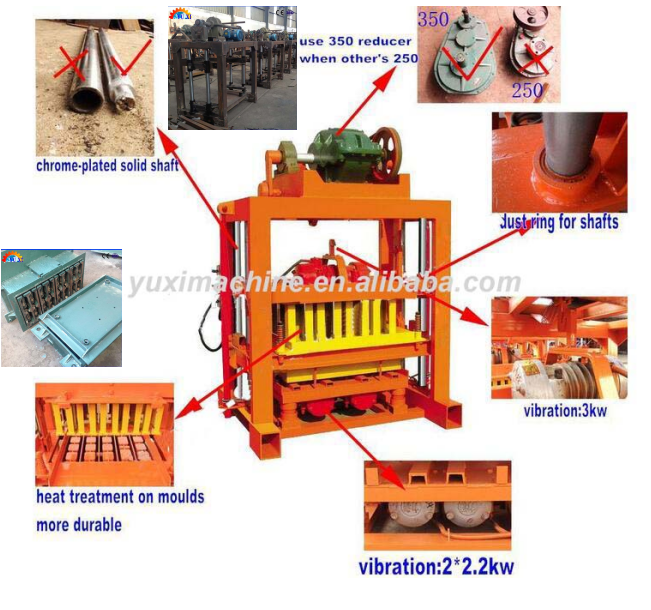 Permeable block making machine in india