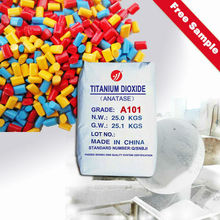 Titanium Dioxide Anatase A101 CosmoTiO2 KA-100 paint and white paper making