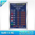 led rate bank screen \ led rate currency signage \ red led rate display board for hotel use