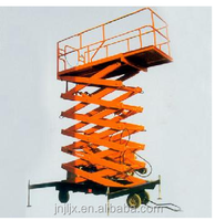 Mobile scissor lift with hydraulic lifting system