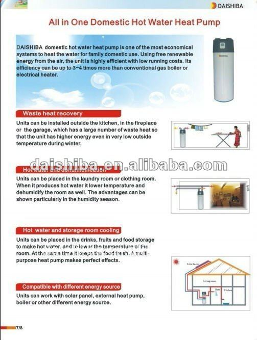 Air to water All in one domesticheating pump water heater 2.8kw with CE