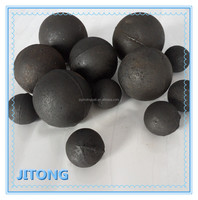 low price casting grinding iron balls