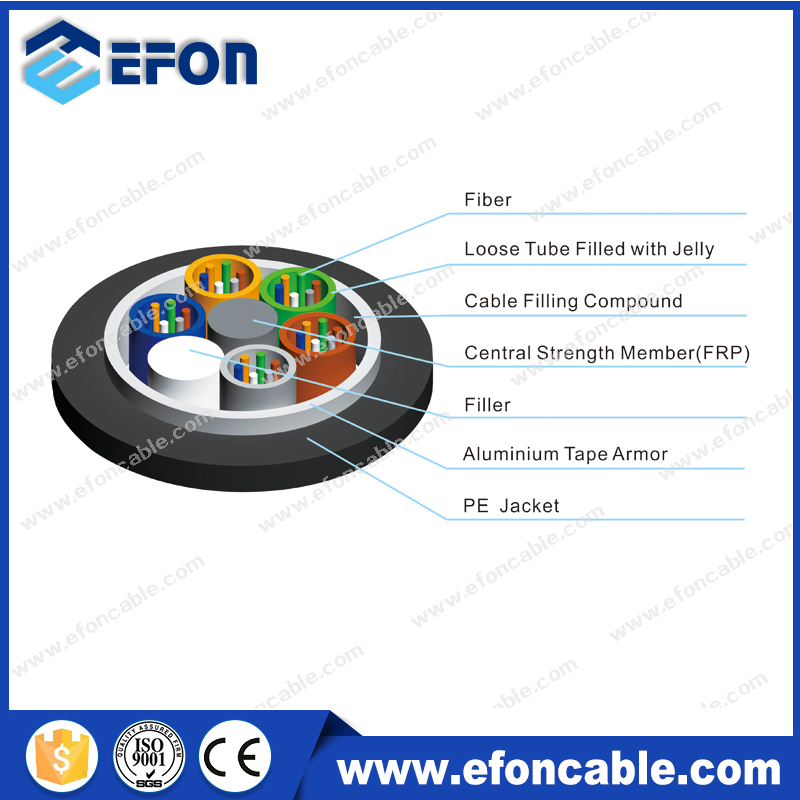 Aluminum Armored Singlemode 12Core Optic Fiber Cable /cable fibra optica monomodo