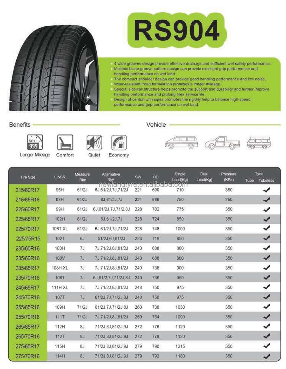 Good quality and low price passenger car tyre 4x4 tyres malaysia