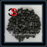 graphitized petroleum coke - low sulfur/high quality