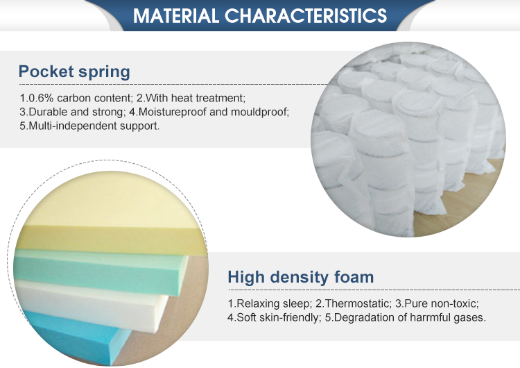 Pocket spring royal latex sponge foam super single mattress memory foam - Jozy Mattress | Jozy.net