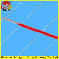 PVC Stranded Copper Single core RV electric cables wire