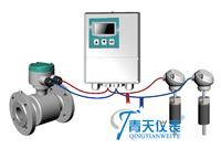 cheaper 20mm btu meter price CE proved made in China