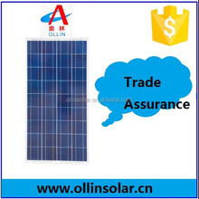 solar module solar panel poly 100w at low price made in china
