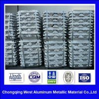 High quality aluminum alloy ingot ADC12