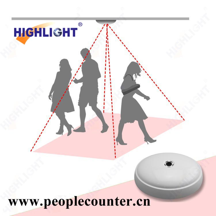 Market-Oriented Camera People Counter Wireless People Counter Zigbee People Counter