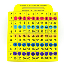Multiplication Table 3D Puzzle and Educational EVA Foam Puzzle