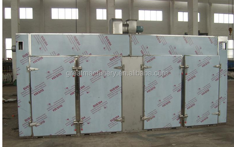 China Popular Hot Air Circle Boxed Type Dryer Equipment For Beef/Mutton