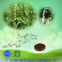 Black Cohosh Extract UV Test Powder Purity and Healthy Triterpenoid Saponis