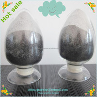 supply 895 natural flake graphite as refractory raw materials